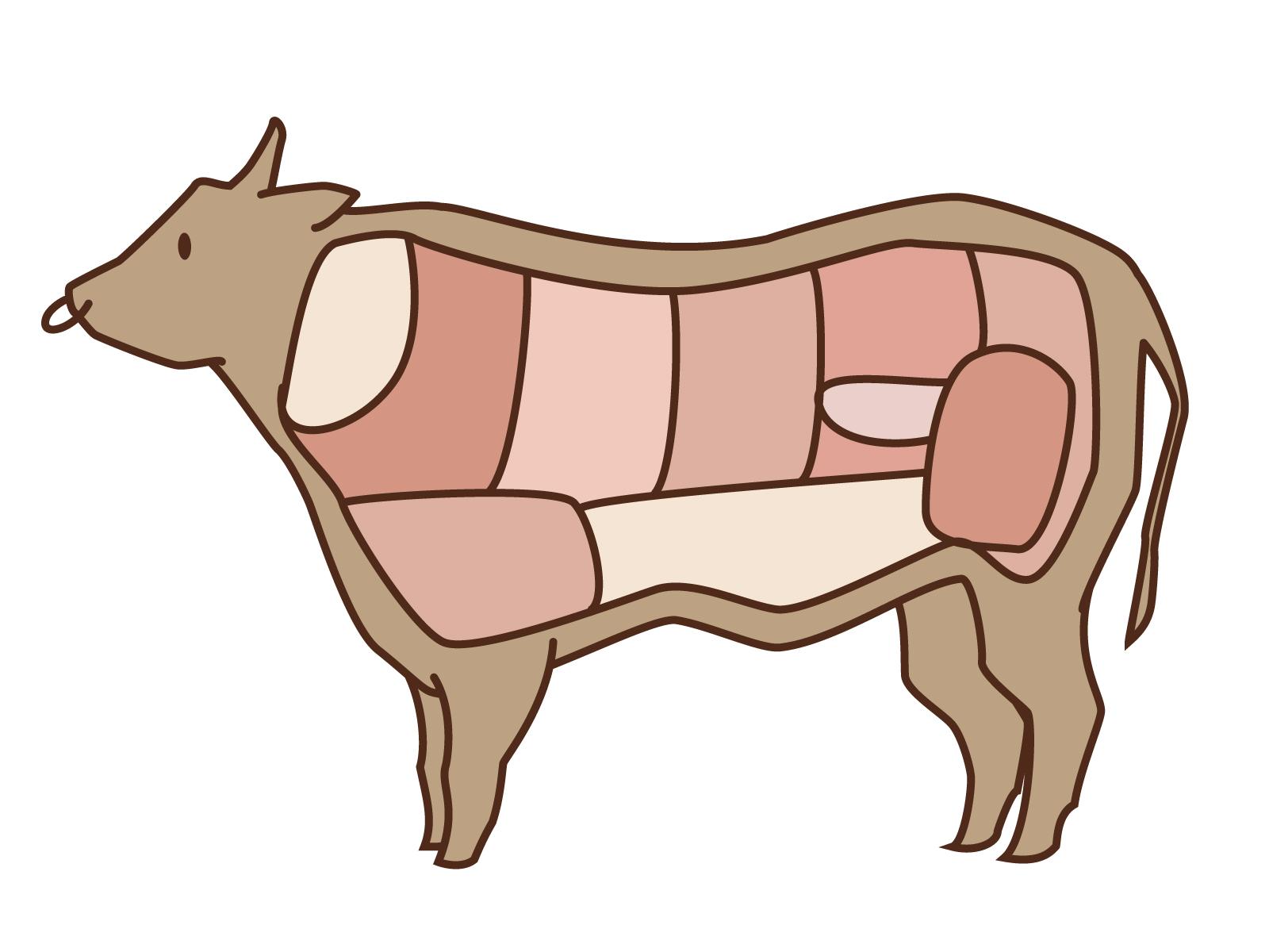 アメリカ牛肉は危険!肉質が柔らかい理由とは