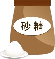 糖質制限の疑問②尿酸値は上がるか下がるか